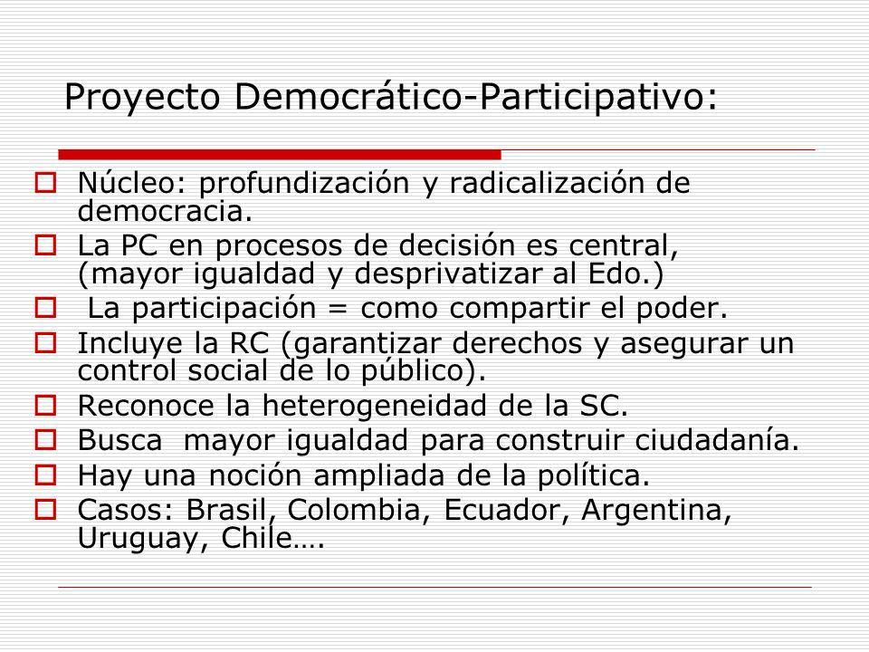 Proyecto Democrático-Participativo: