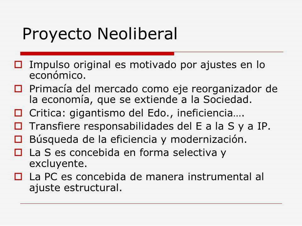 Proyecto Neoliberal Impulso original es motivado por ajustes en lo económico.