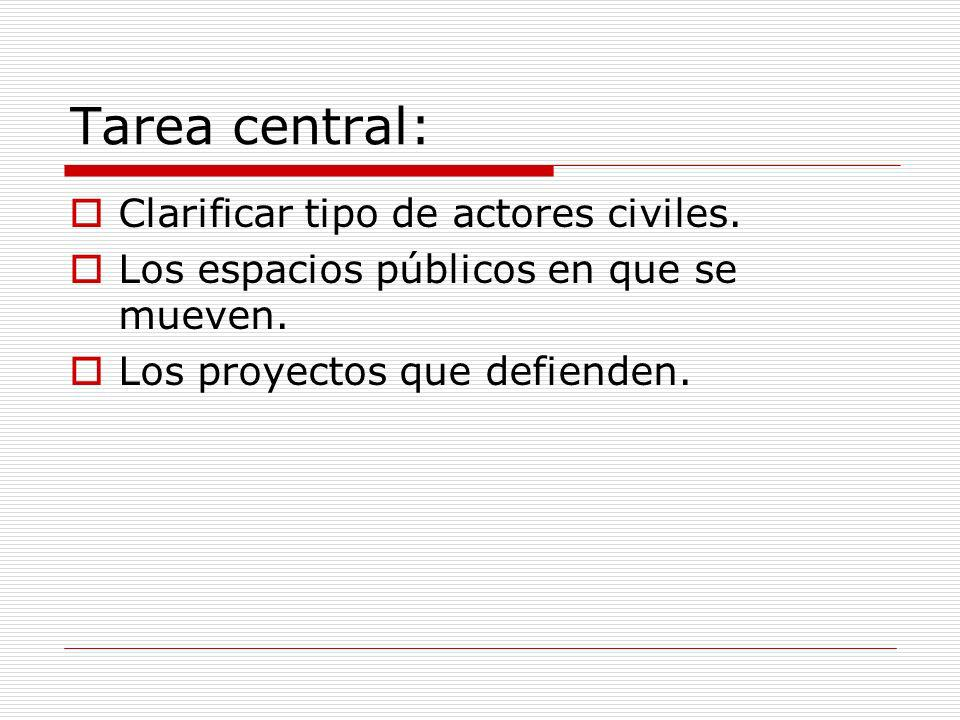 Tarea central: Clarificar tipo de actores civiles.