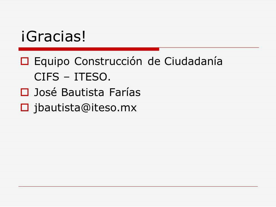 ¡Gracias! Equipo Construcción de Ciudadanía CIFS – ITESO.