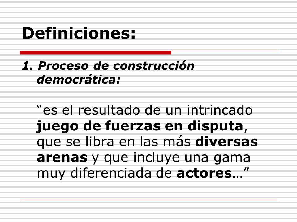 Definiciones: 1. Proceso de construcción democrática: