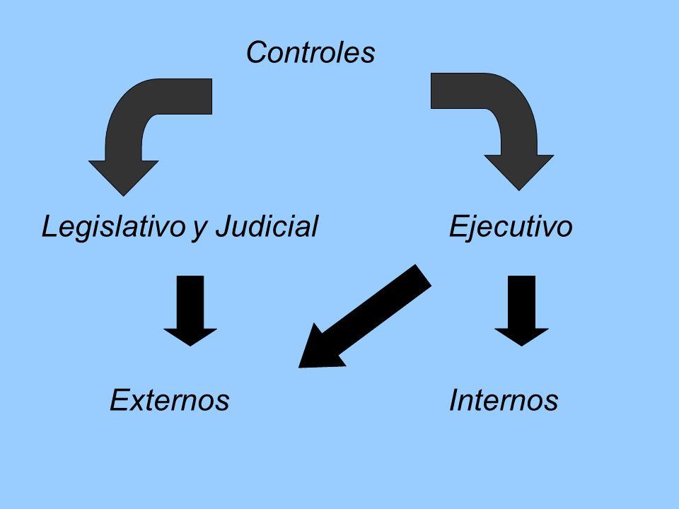 Controles Legislativo y Judicial Ejecutivo Externos Internos
