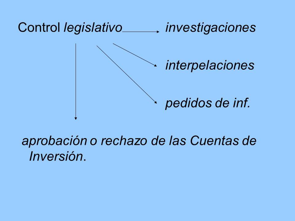 Control legislativo investigaciones