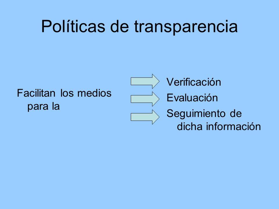 Políticas de transparencia