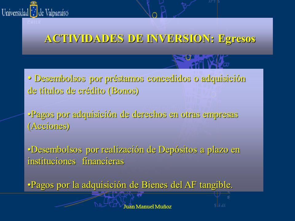 ACTIVIDADES DE INVERSION: Egresos