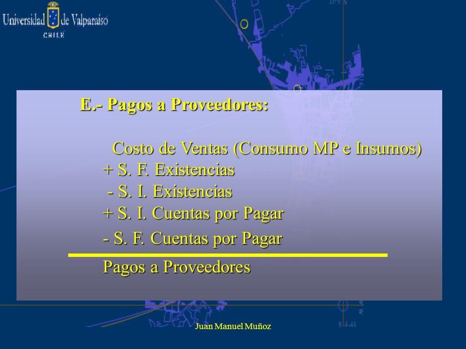 Costo de Ventas (Consumo MP e Insumos) + S. F. Existencias