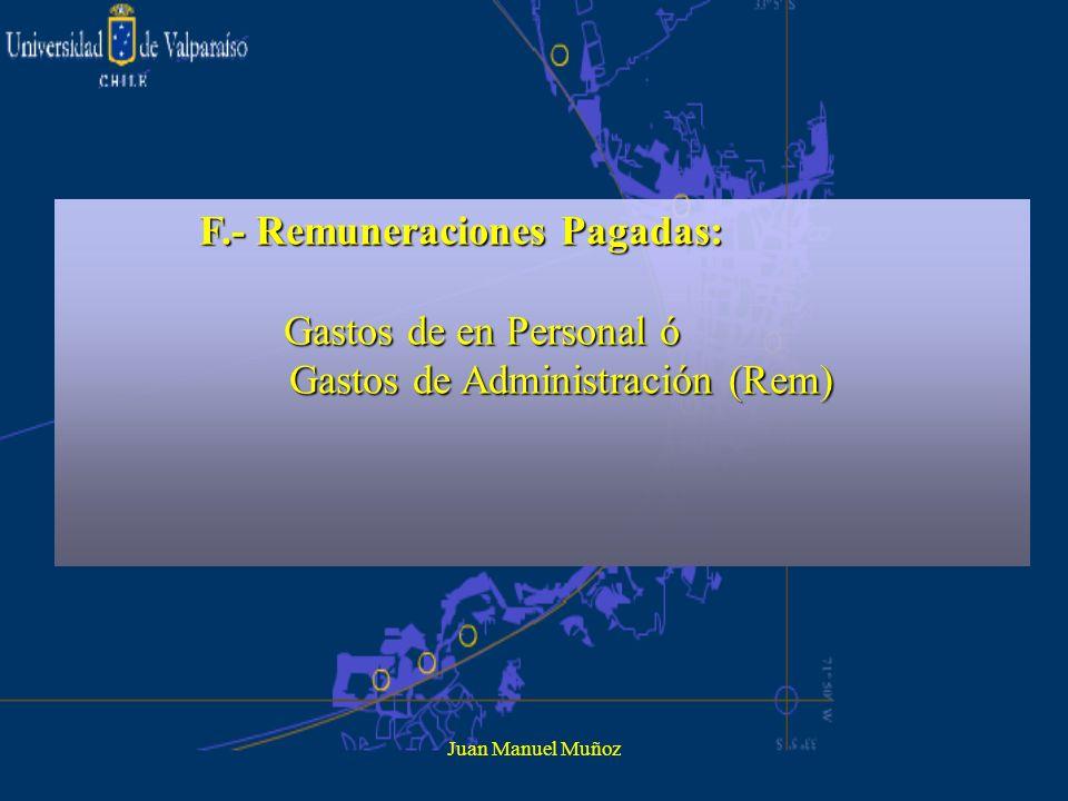 Gastos de Administración (Rem)
