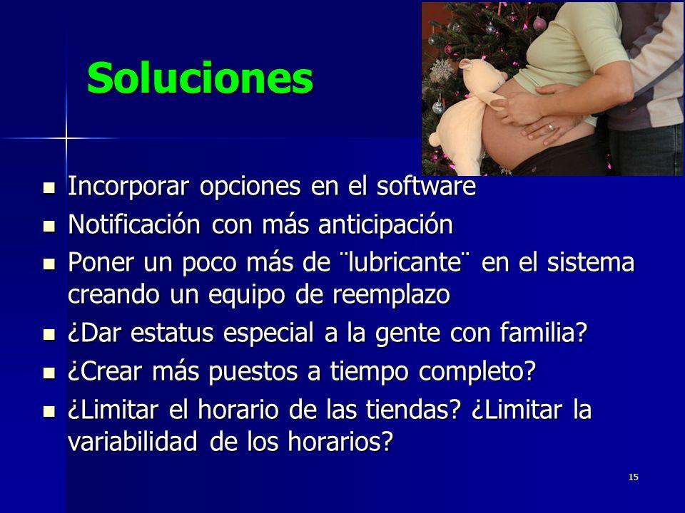 Soluciones Incorporar opciones en el software