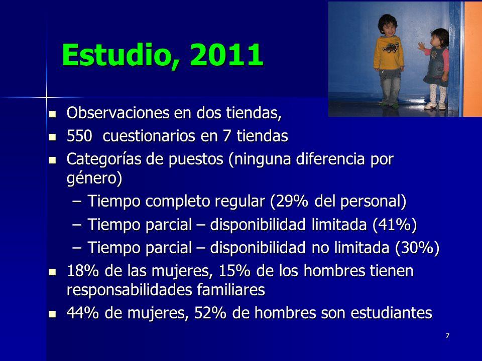Estudio, 2011 Observaciones en dos tiendas,