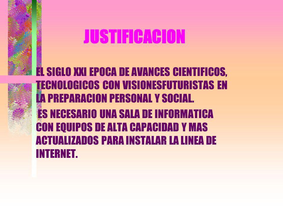 JUSTIFICACION EL SIGLO XXI EPOCA DE AVANCES CIENTIFICOS, TECNOLOGICOS CON VISIONESFUTURISTAS EN LA PREPARACION PERSONAL Y SOCIAL.