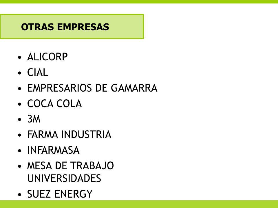 EMPRESARIOS DE GAMARRA COCA COLA 3M FARMA INDUSTRIA INFARMASA