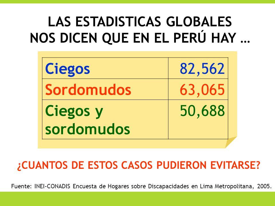 LAS ESTADISTICAS GLOBALES NOS DICEN QUE EN EL PERÚ HAY …