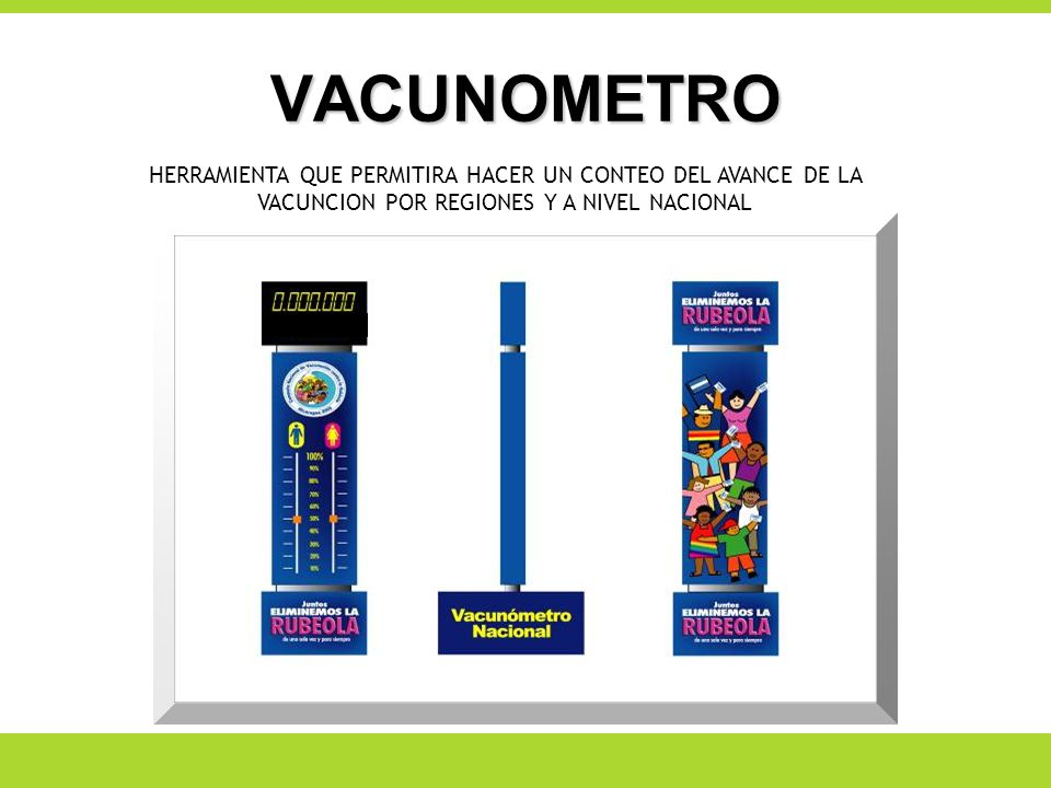 VACUNOMETRO HERRAMIENTA QUE PERMITIRA HACER UN CONTEO DEL AVANCE DE LA VACUNCION POR REGIONES Y A NIVEL NACIONAL.