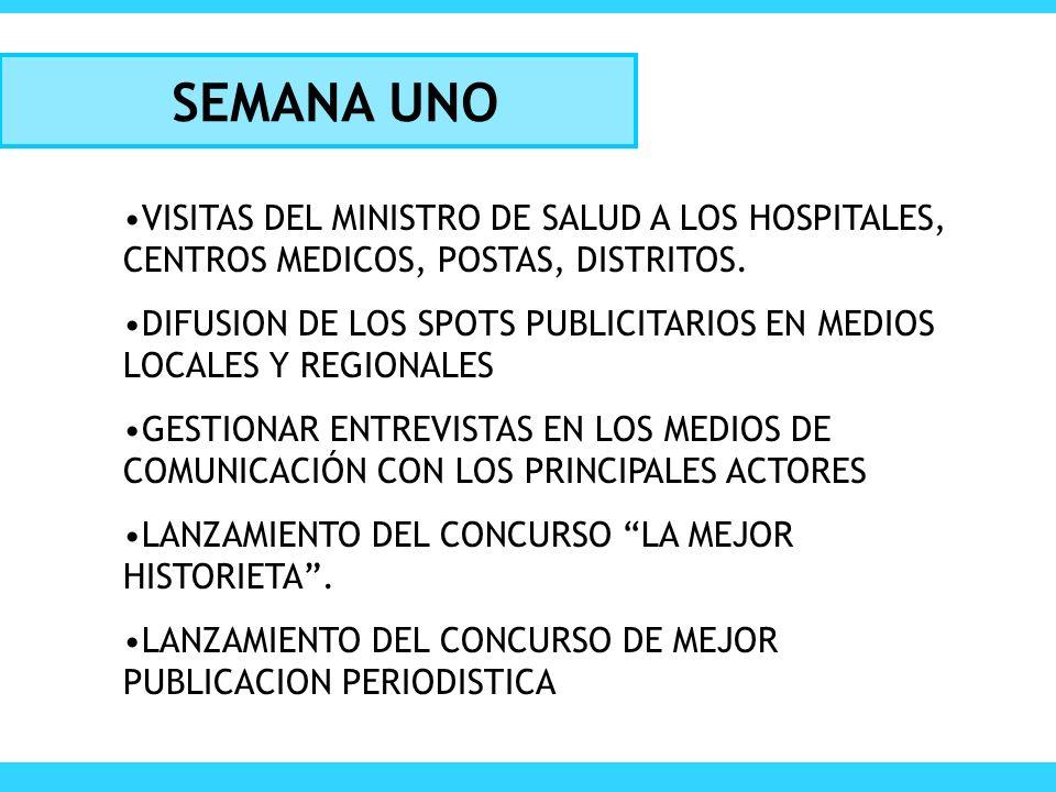 SEMANA UNO VISITAS DEL MINISTRO DE SALUD A LOS HOSPITALES, CENTROS MEDICOS, POSTAS, DISTRITOS.