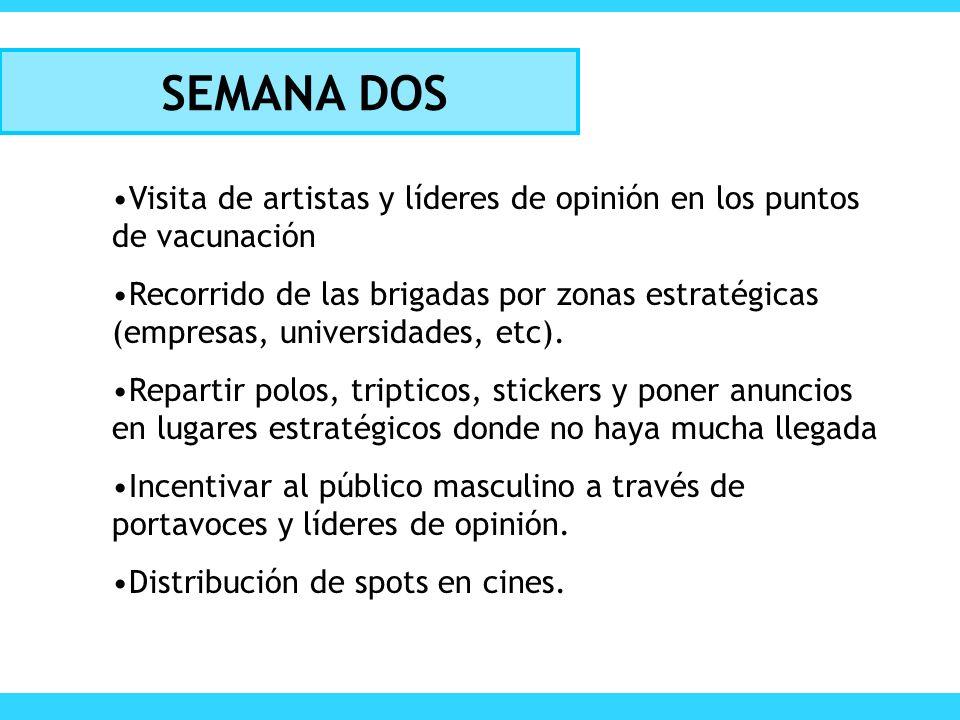 SEMANA DOS Visita de artistas y líderes de opinión en los puntos de vacunación.