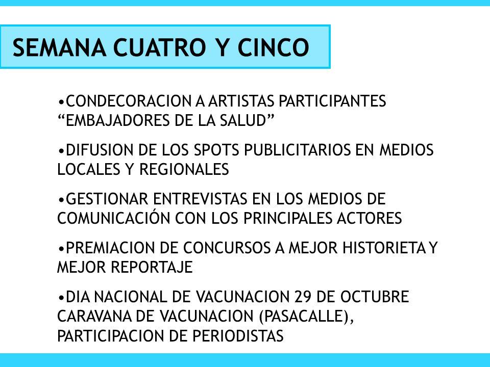 SEMANA CUATRO Y CINCO CONDECORACION A ARTISTAS PARTICIPANTES EMBAJADORES DE LA SALUD