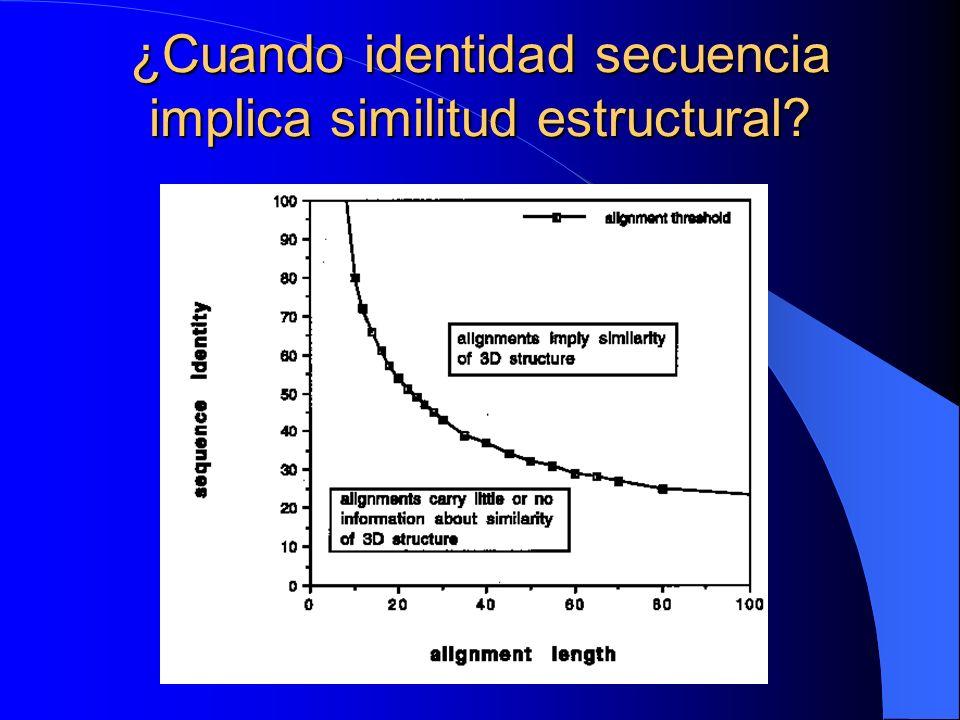 ¿Cuando identidad secuencia implica similitud estructural