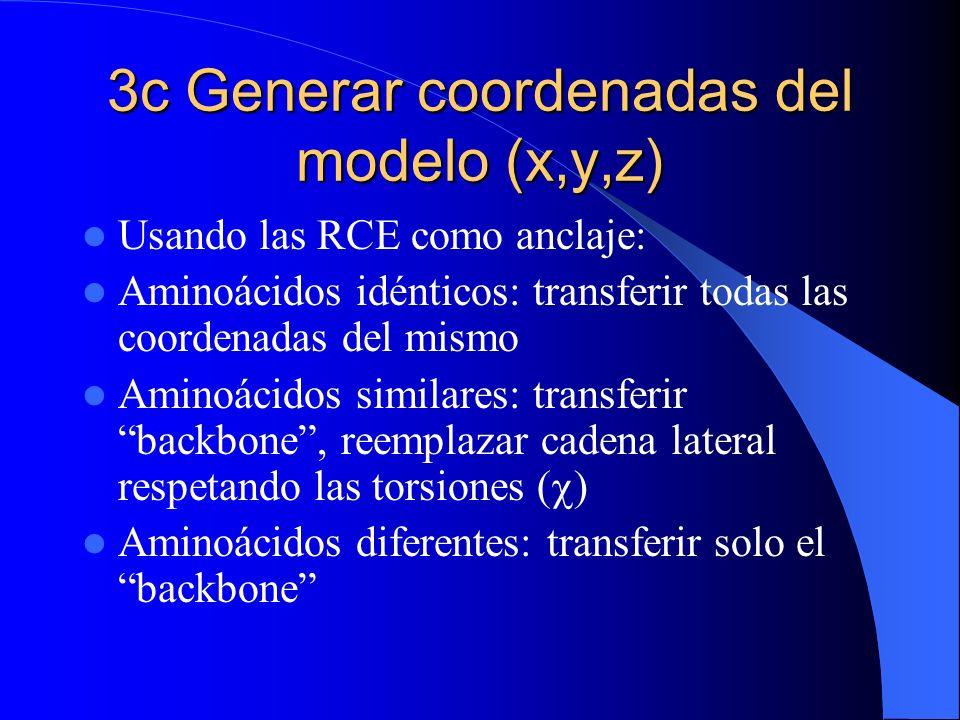3c Generar coordenadas del modelo (x,y,z)