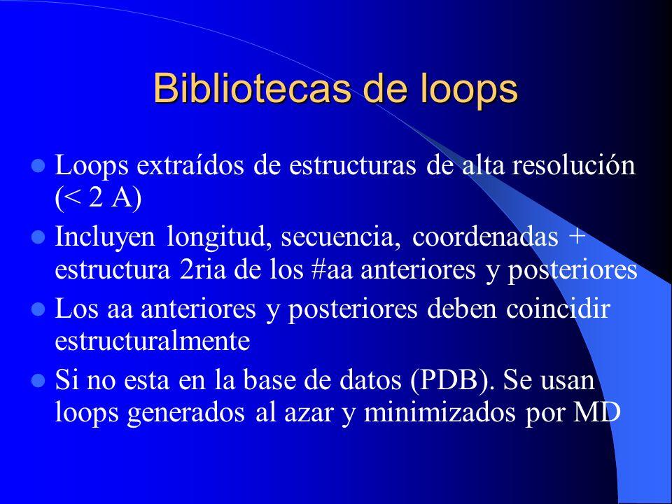 Bibliotecas de loops Loops extraídos de estructuras de alta resolución (< 2 A)