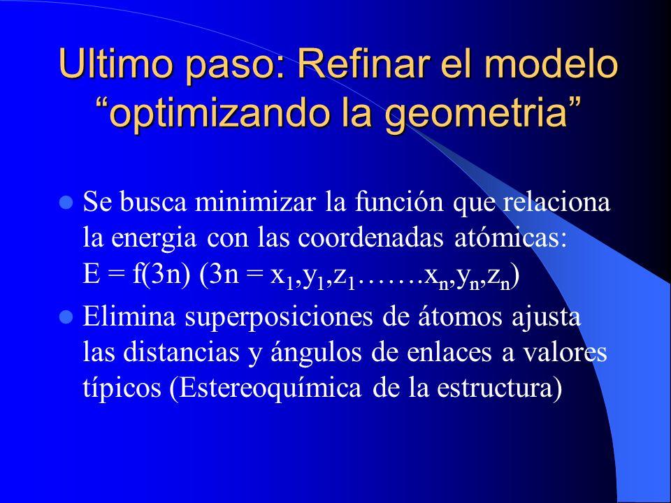 Ultimo paso: Refinar el modelo optimizando la geometria