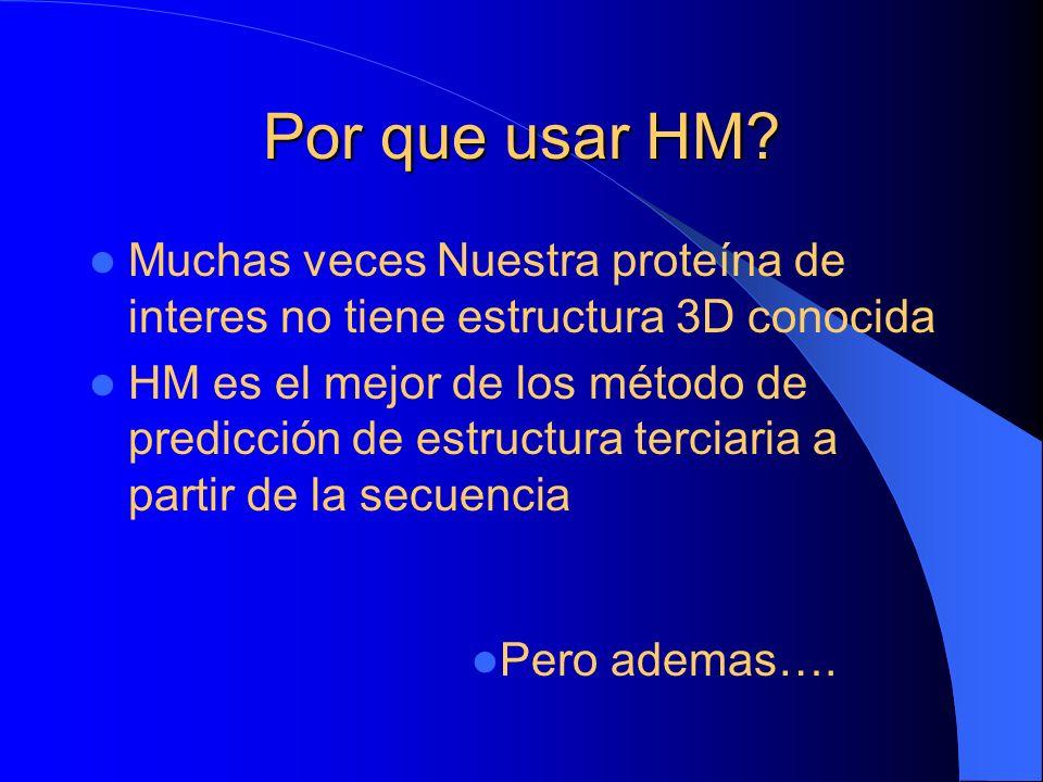 Por que usar HM Muchas veces Nuestra proteína de interes no tiene estructura 3D conocida.