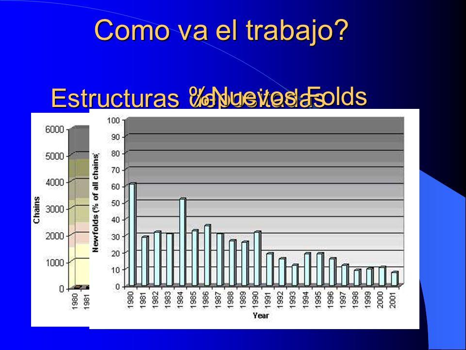 Estructuras depositadas