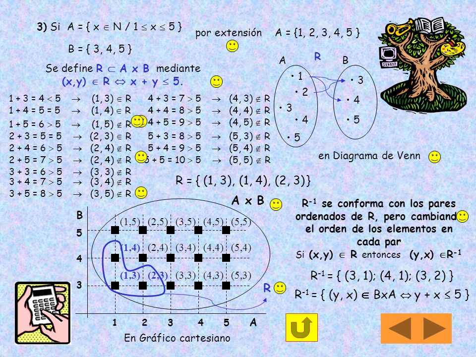 Se define R  A x B mediante (x,y)  R  x + y  5.