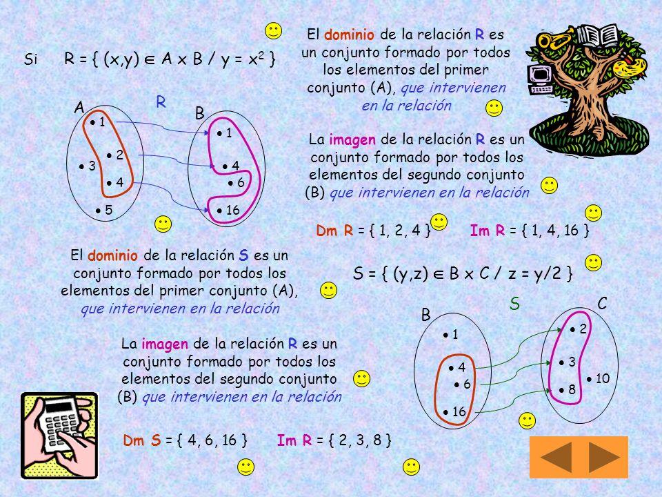 El dominio de la relación R es un conjunto formado por todos los elementos del primer conjunto (A), que intervienen en la relación