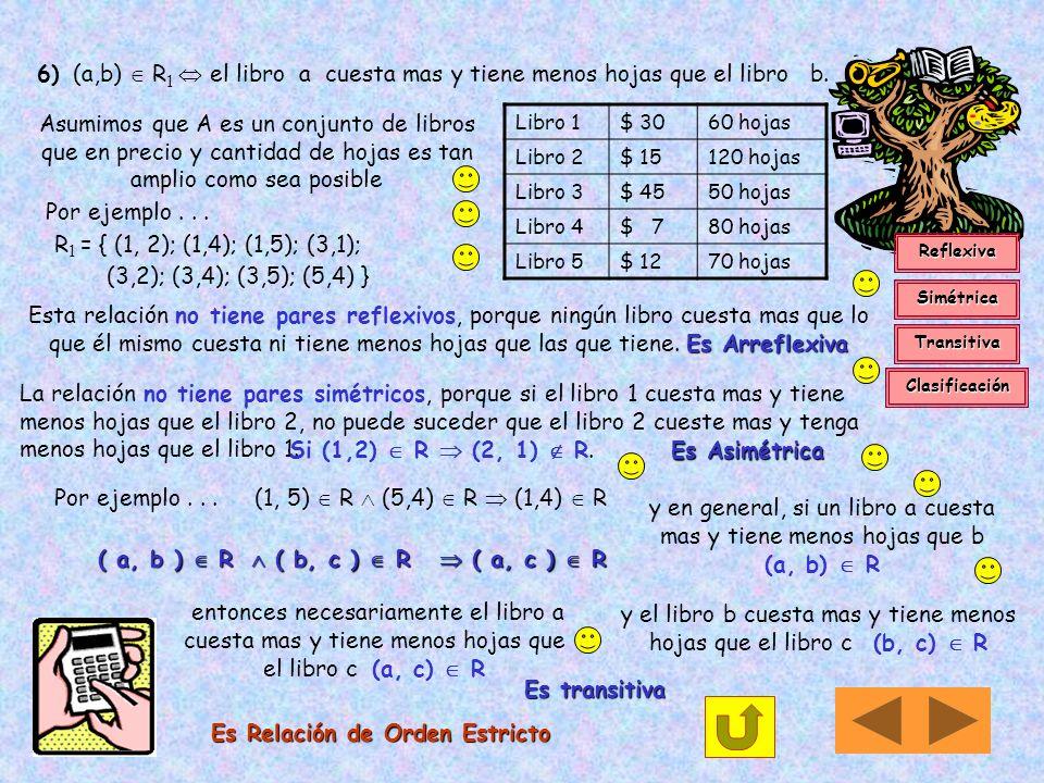 y el libro b cuesta mas y tiene menos hojas que el libro c (b, c)  R