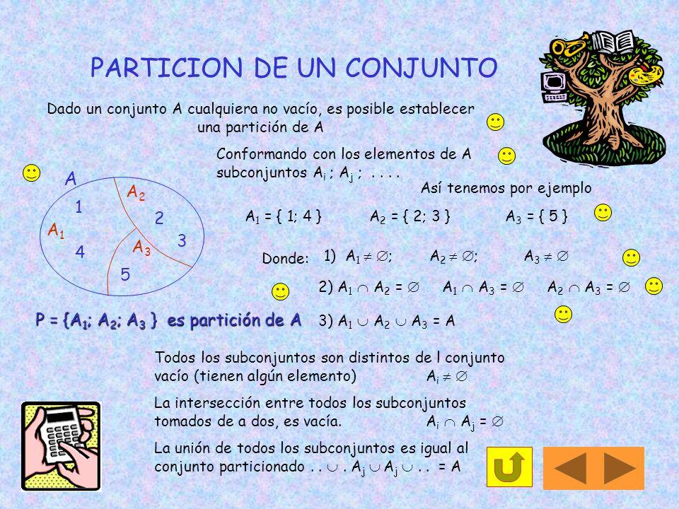 PARTICION DE UN CONJUNTO