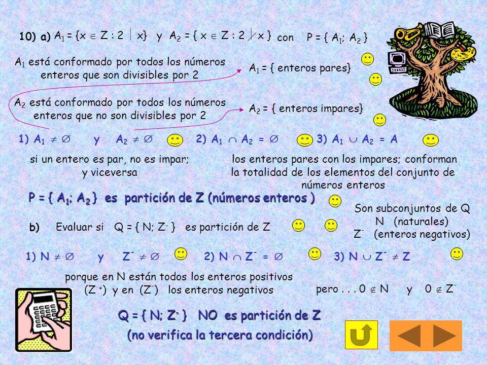 Q = { N; Z- } NO es partición de Z
