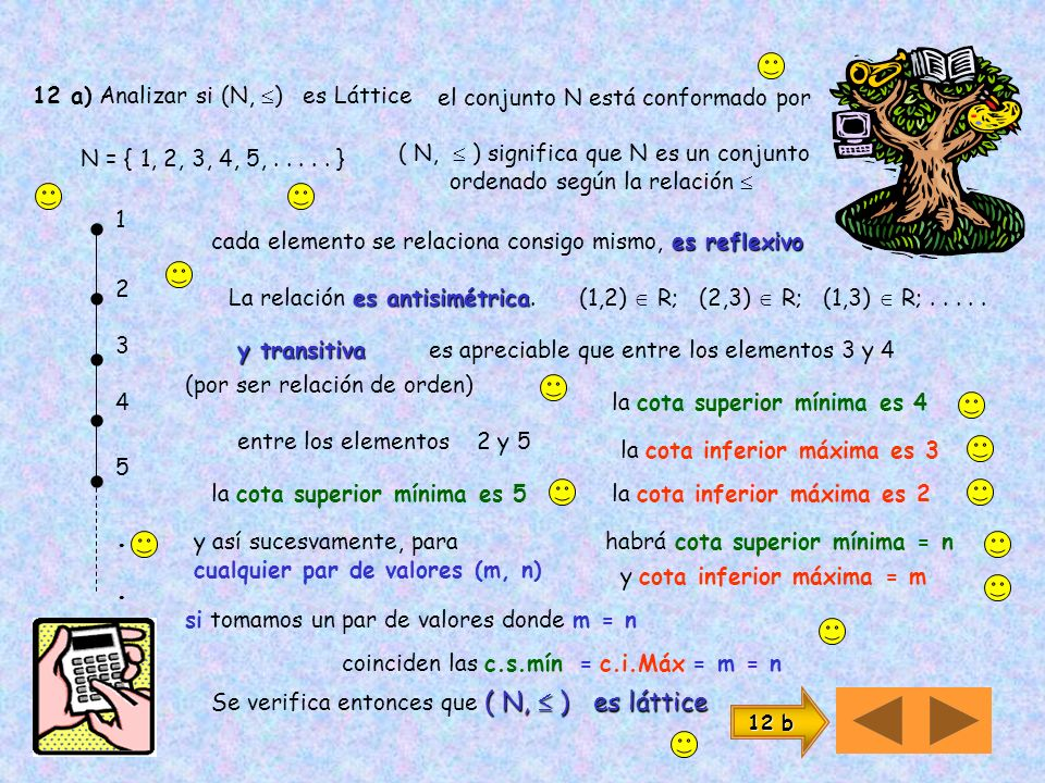 12 a) Analizar si (N, ) es Láttice