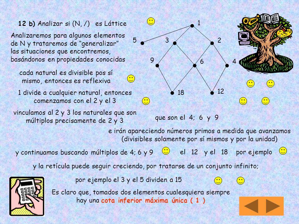 12 b) Analizar si (N, /) es Láttice