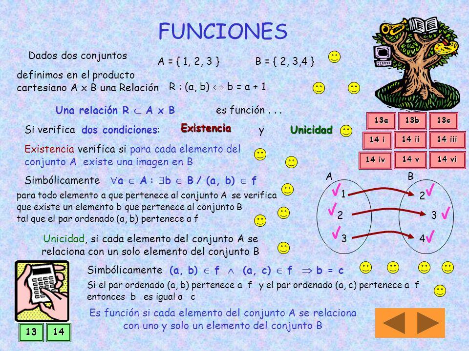 FUNCIONES Dados dos conjuntos A = { 1, 2, 3 } B = { 2, 3,4 }
