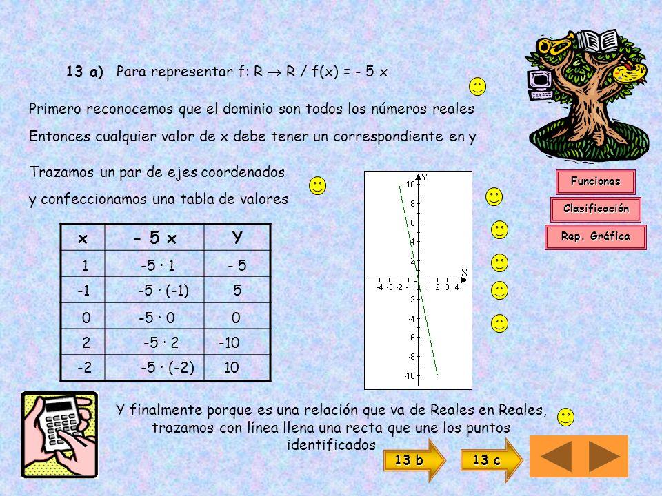 13 a) Para representar f: R  R / f(x) = - 5 x
