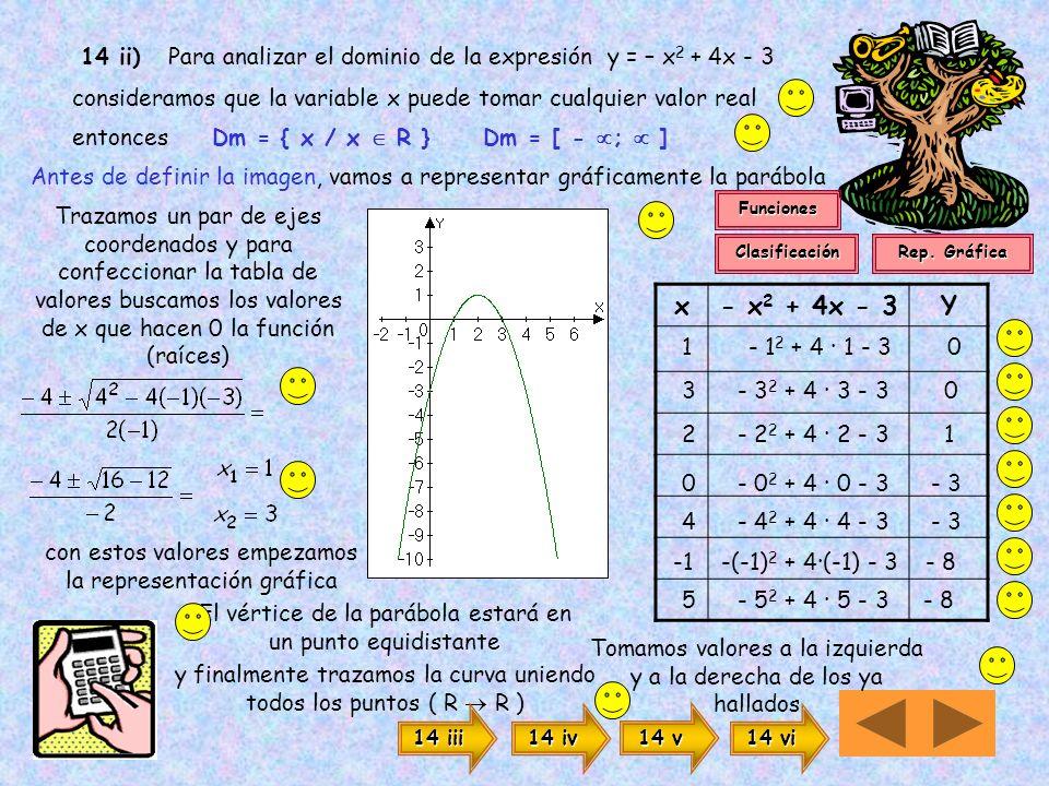 14 ii) Para analizar el dominio de la expresión y = – x2 + 4x - 3
