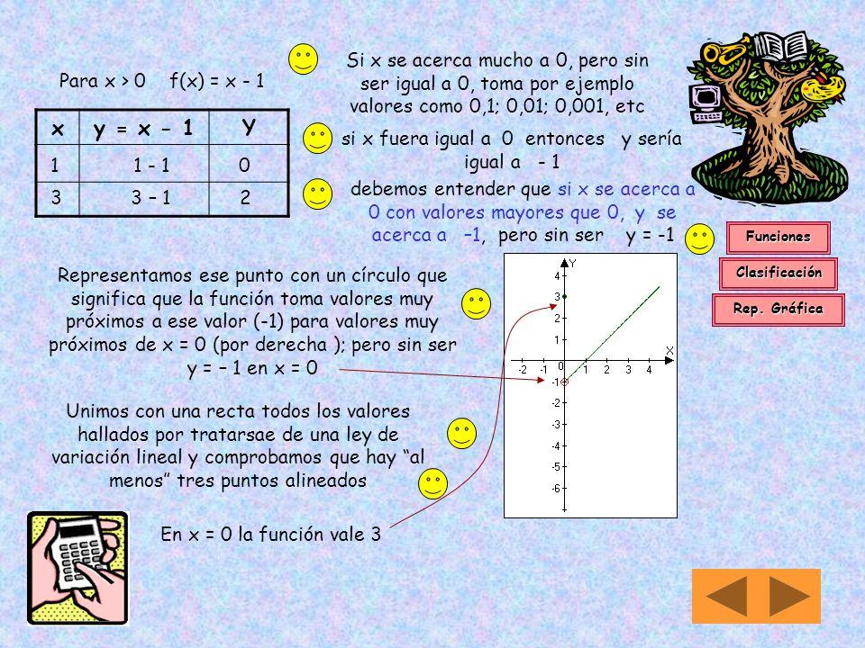 si x fuera igual a 0 entonces y sería igual a - 1