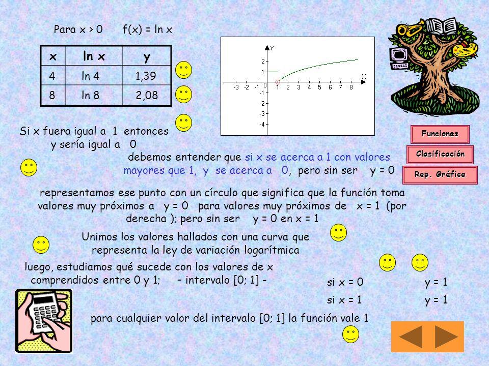 Si x fuera igual a 1 entonces y sería igual a 0