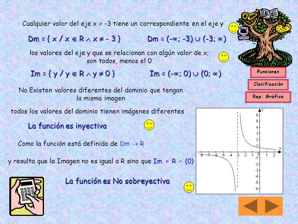 Dm = { x / x  R  x  - 3 } Dm = (-; -3)  (-3; )