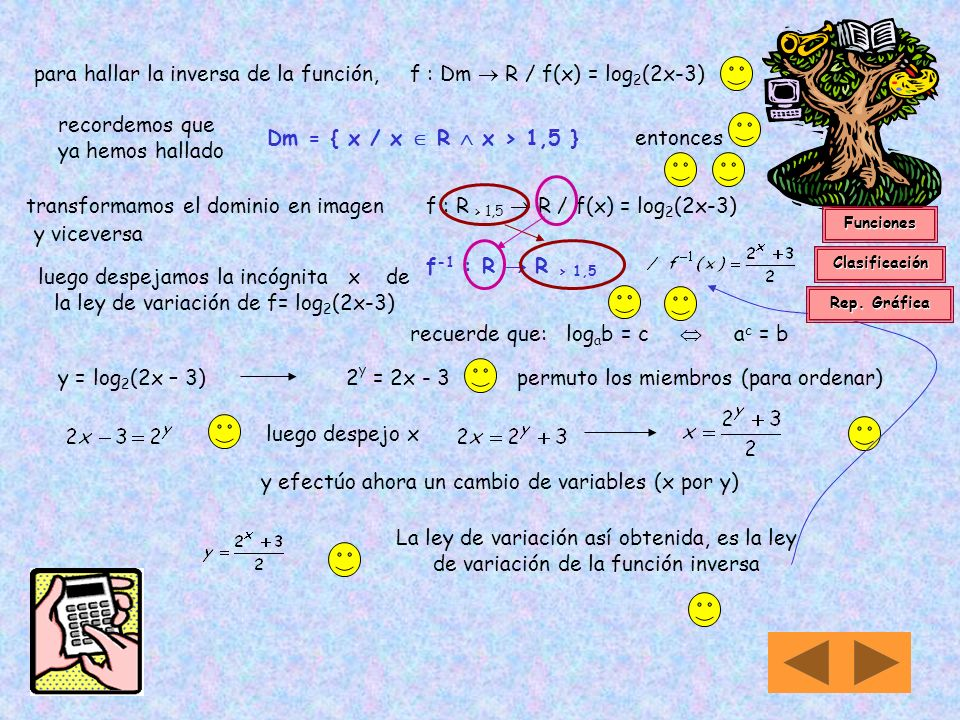 para hallar la inversa de la función, f : Dm  R / f(x) = log2(2x-3)
