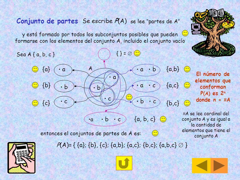 El número de elementos que conforman P(A) es 2n donde n = A