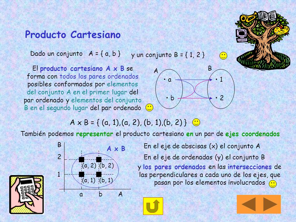Producto Cartesiano A x B = { (a, 1), (a, 2), (b, 1), (b, 2) }