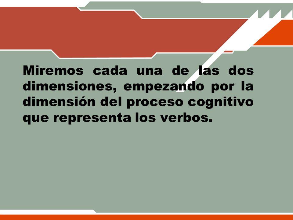 Miremos cada una de las dos dimensiones, empezando por la dimensión del proceso cognitivo que representa los verbos.