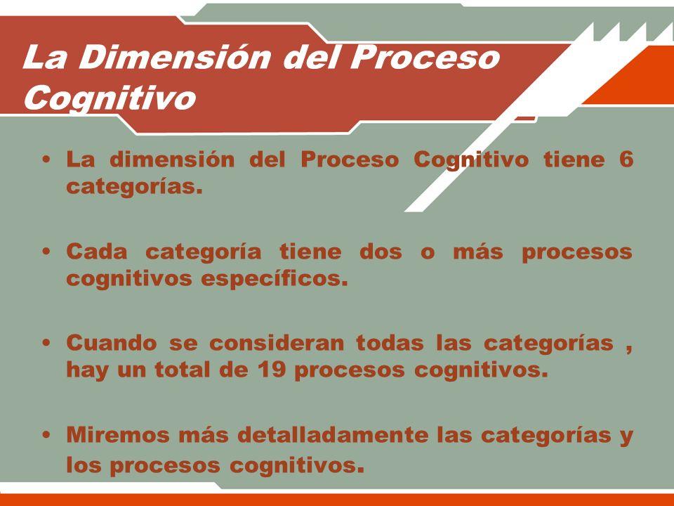 La Dimensión del Proceso Cognitivo