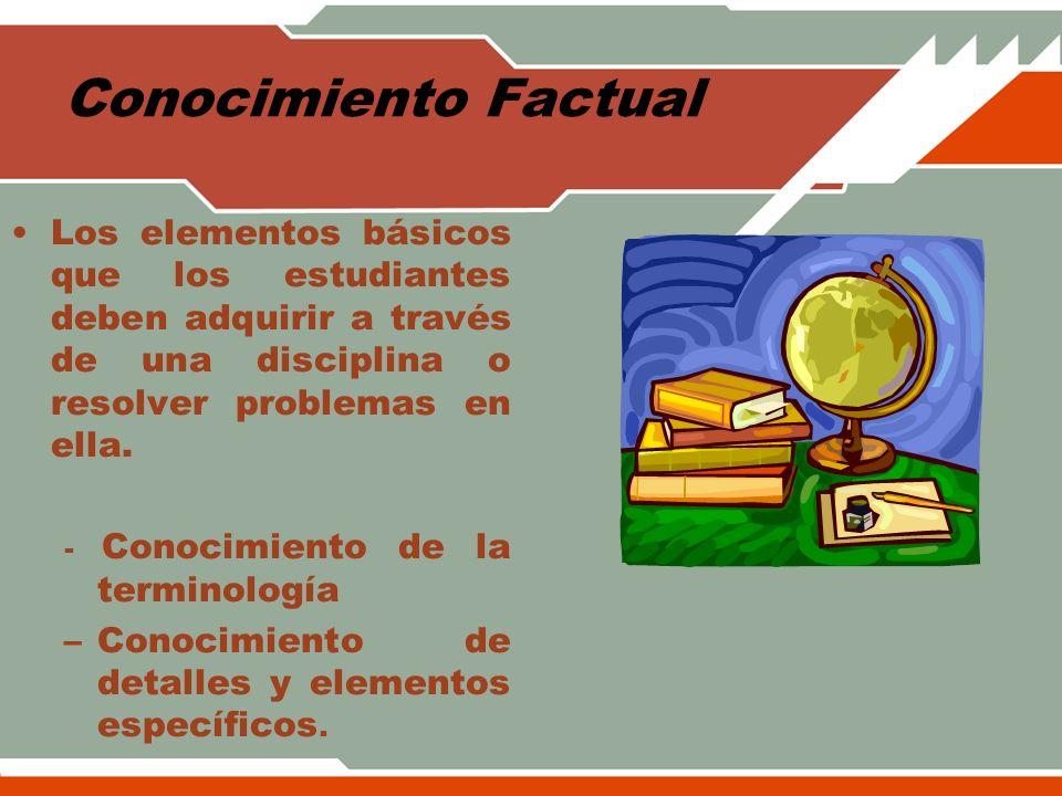 Conocimiento Factual Los elementos básicos que los estudiantes deben adquirir a través de una disciplina o resolver problemas en ella.