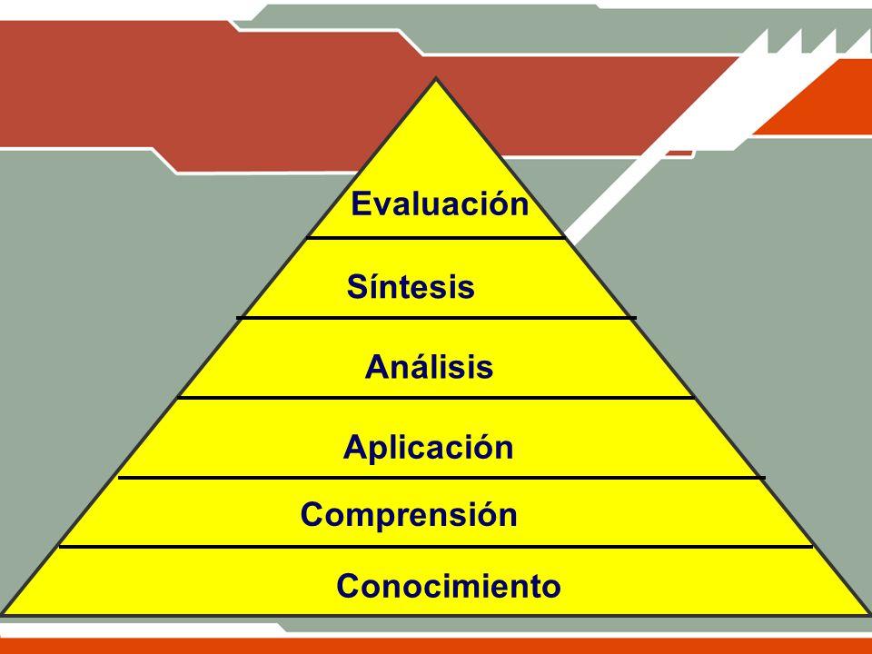 Evaluación Síntesis Análisis Aplicación Comprensión Conocimiento