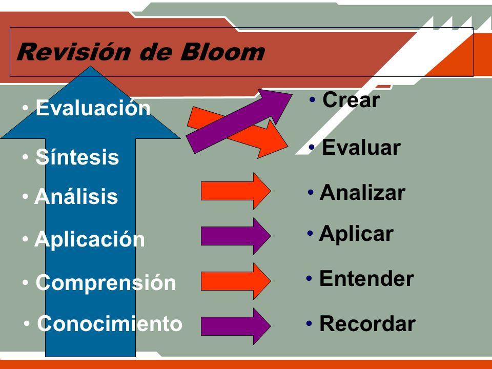 Revisión de Bloom Crear Evaluación Evaluar Síntesis Analizar Análisis