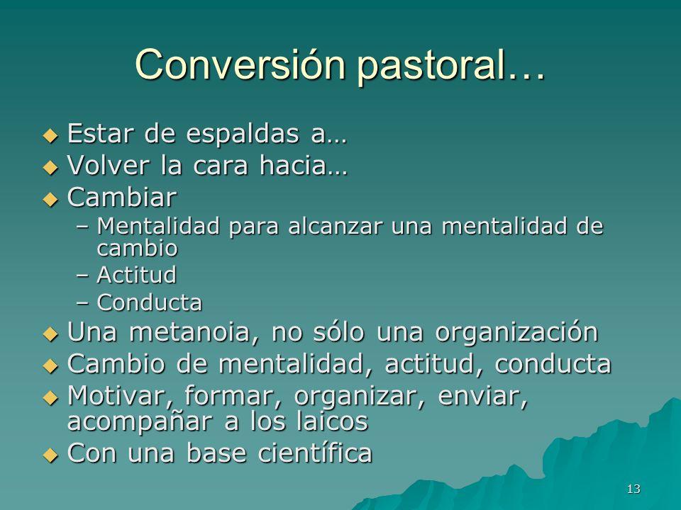 Conversión pastoral… Estar de espaldas a… Volver la cara hacia…