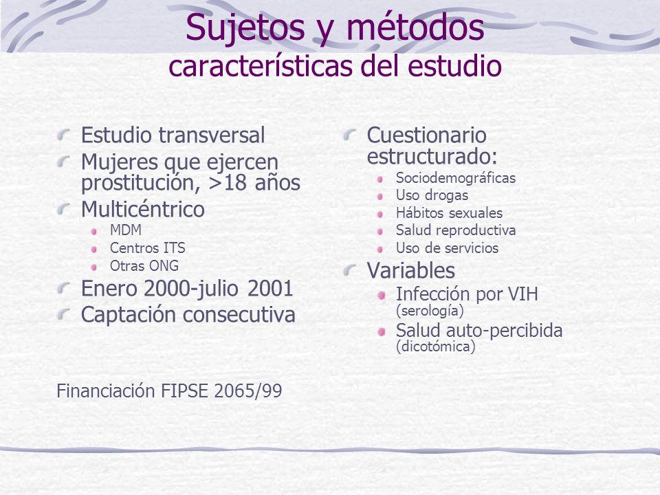 Sujetos y métodos características del estudio
