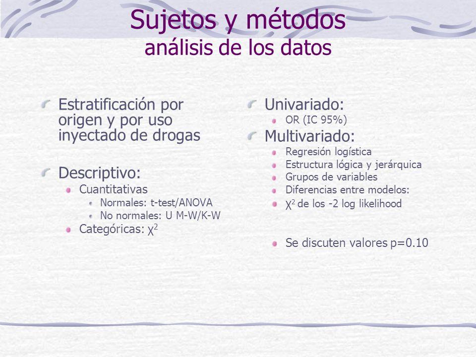 Sujetos y métodos análisis de los datos